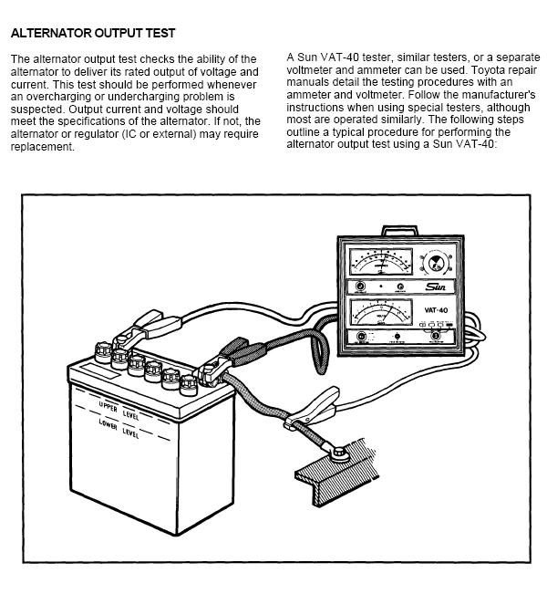 Ignition Coil, Alternator, Starter Manufacturer - RIBO Auto