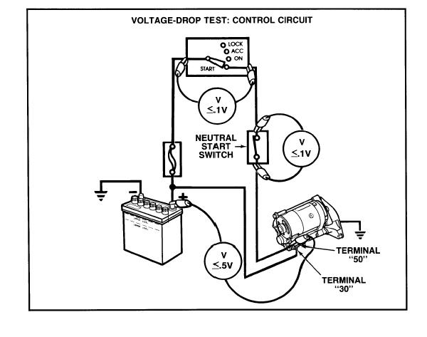 ignition coil  alternator  starter manufacturer