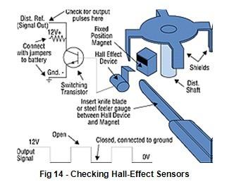 Hall sensor testen