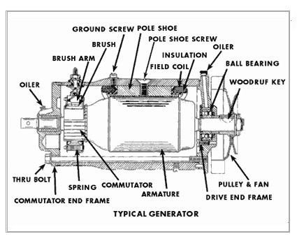T26537746 Need wiring schematic gm pcm pin out together with Saft moreover ChangeBlogsite further Kia Alternator Wiring Harness Clip How To Get Out moreover Nissan Leaf Obd Ii Wiring Diagram. on gm wire terminals