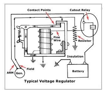 20110120043618660 ignition coil, alternator, starter manufacturer ribo auto parts,Transpo Voltage Regulator Wiring
