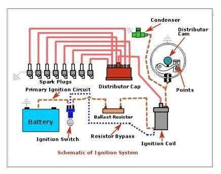 Ignition Coil, Alternator, Starter Manufacturer - RIBO Auto Parts: wiring diagram suzuki carry 1000 at sanghur.org