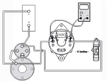 20110128031359147 ignition coil, alternator, starter manufacturer ribo auto parts iskra alternator wiring diagram at fashall.co