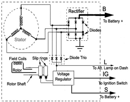 Subaru Alternator Regulator Wiring Diagram on ford contour vacuum diagram and parts schematic