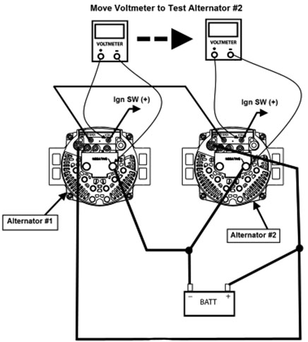 Delco Remy Si Alternator Wiring Diagram moreover Showthread likewise Three Phase Electric Power in addition Wiring Diagram Case 580 Super L as well Ac Generator Theory 105. on wiring diagram of generator alternator
