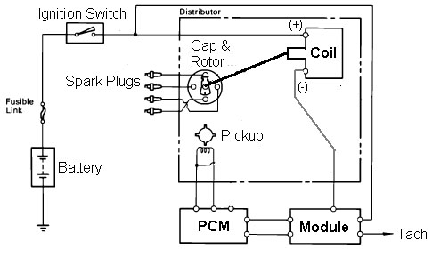 E46 Ecu Fuse Box as well Motorcycle Ignition Wiring Diagram in addition 1998 Bmw 318i Engine Diagram besides Trackback as well Nutone 9192nt Wiring Diagram. on bmw e30 ignition wiring diagram