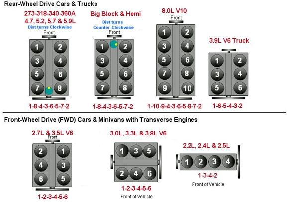 Chevy Block 3916321 Html Autos Post